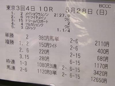 東京優駿結果